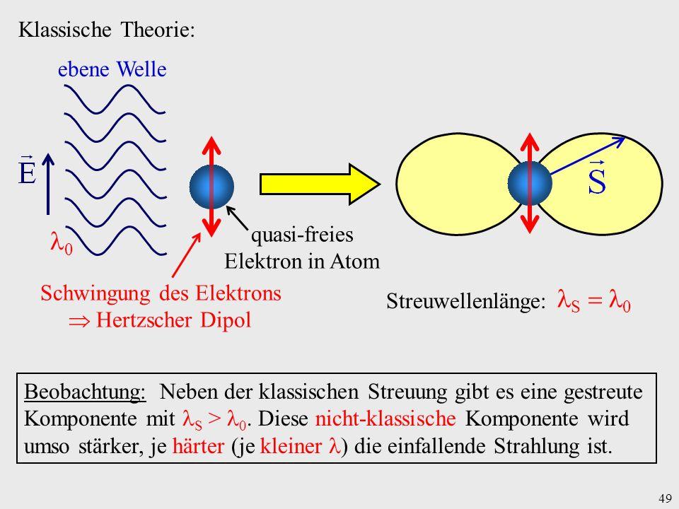 0 S  0 Klassische Theorie: ebene Welle