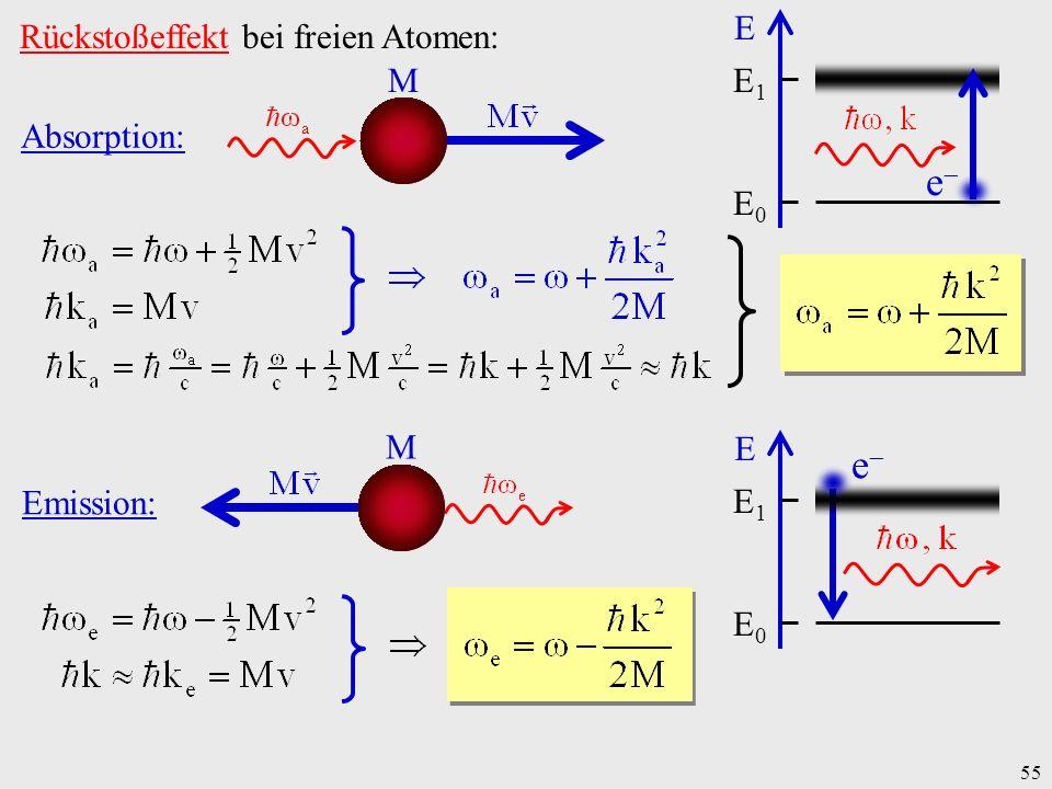 e e E E0 E1 Rückstoßeffekt bei freien Atomen: M Absorption: E E0 E1