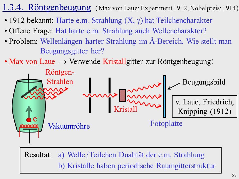 v. Laue, Friedrich, Knipping (1912)