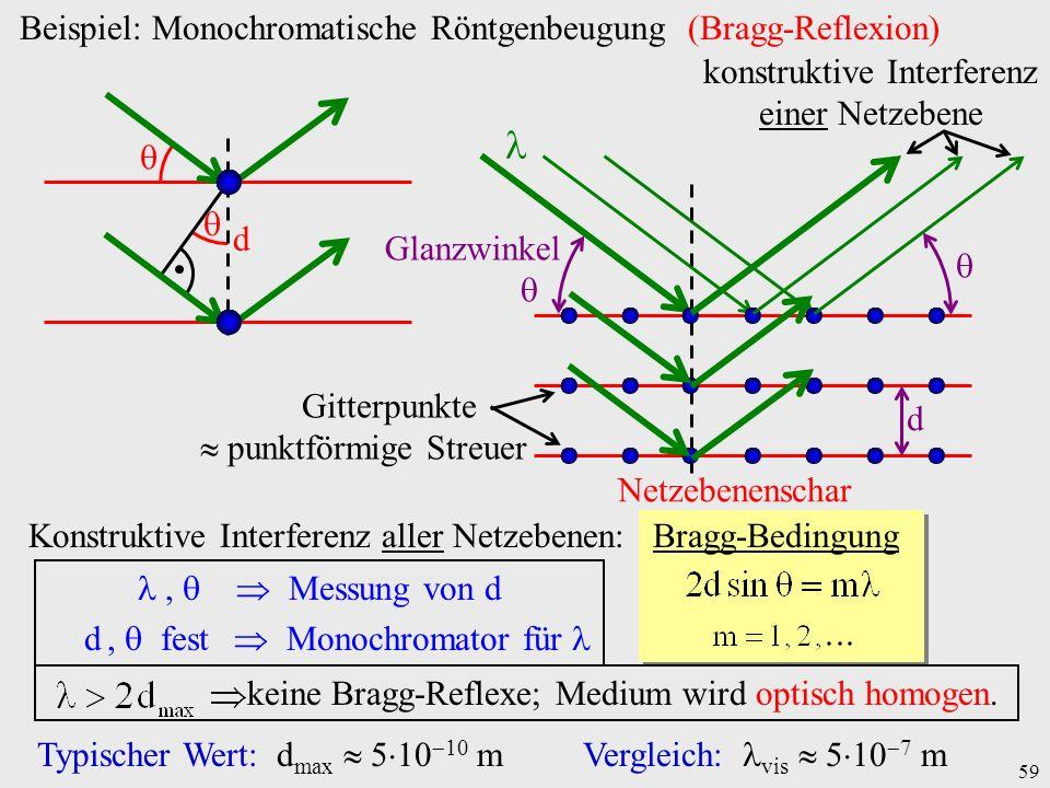  Beispiel: Monochromatische Röntgenbeugung (Bragg-Reflexion)