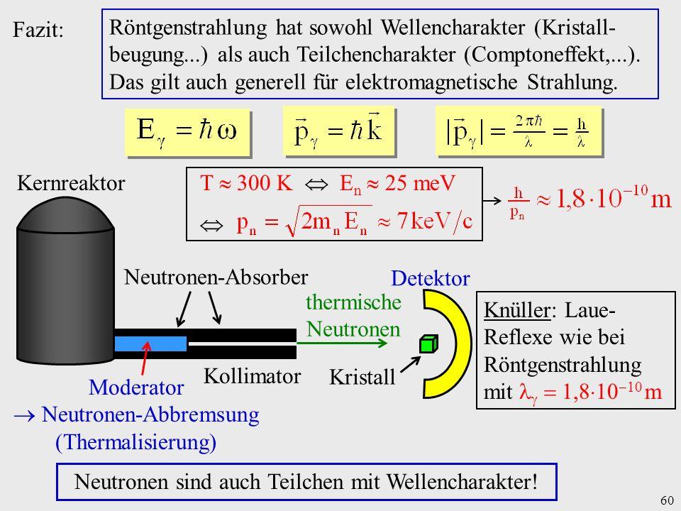 Neutronen-Abbremsung (Thermalisierung) Kollimator thermische Neutronen