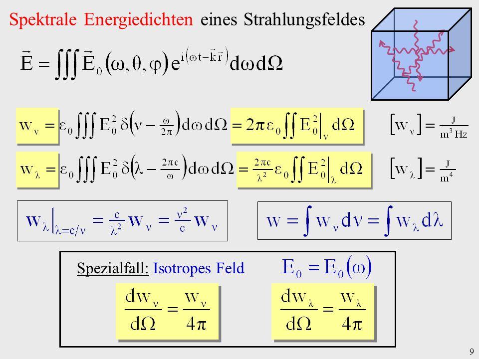 Spektrale Energiedichten eines Strahlungsfeldes