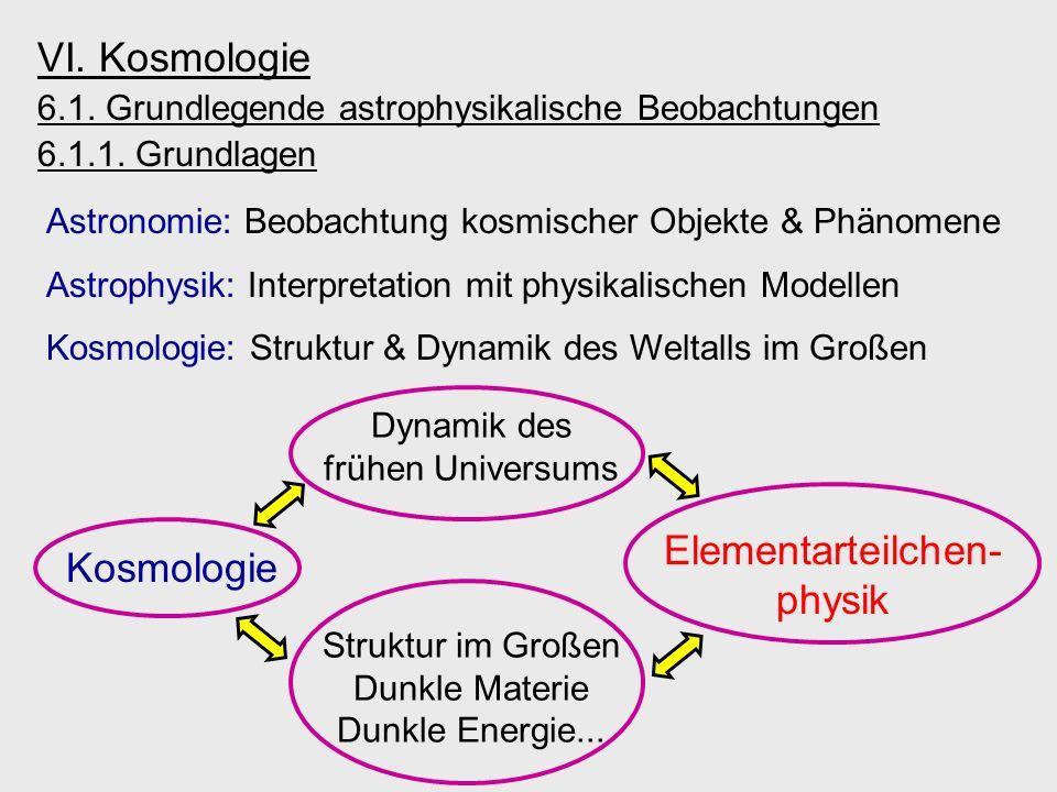 Elementarteilchen-physik