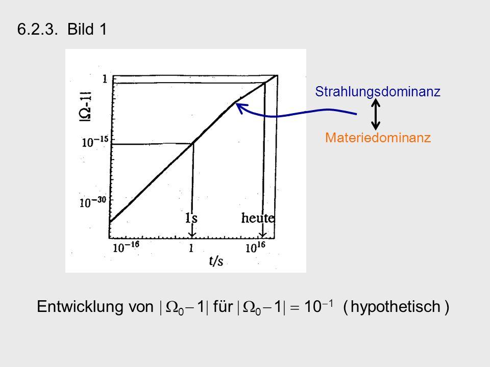 Entwicklung von  0  1 für  0  1  101 ( hypothetisch )