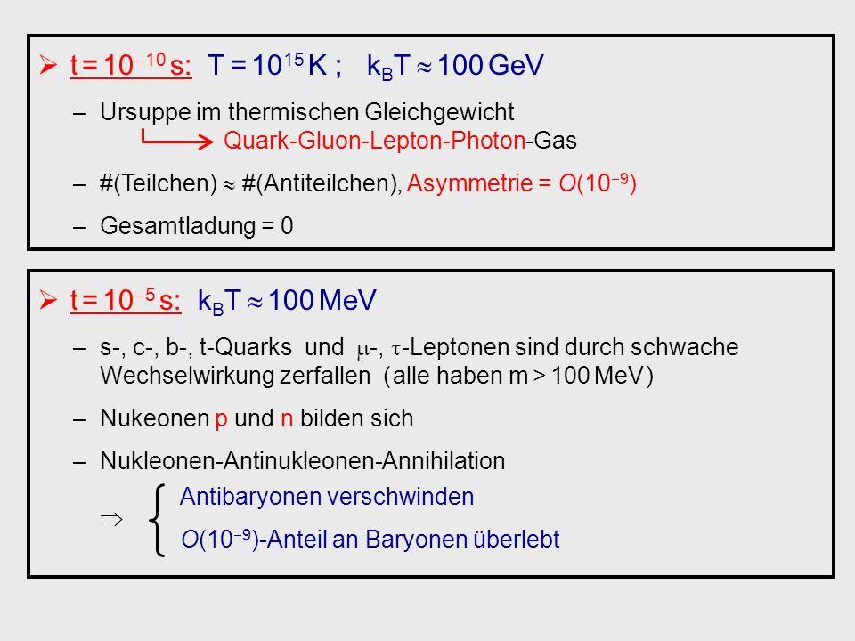 t = 10-10 s: T = 1015 K ; kBT  100 GeV t = 10-5 s: kBT  100 MeV