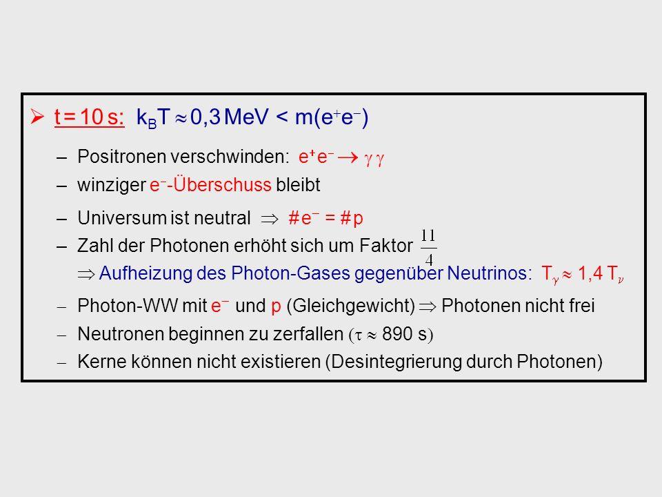 t = 10 s: kBT  0,3 MeV < m(e+e-)