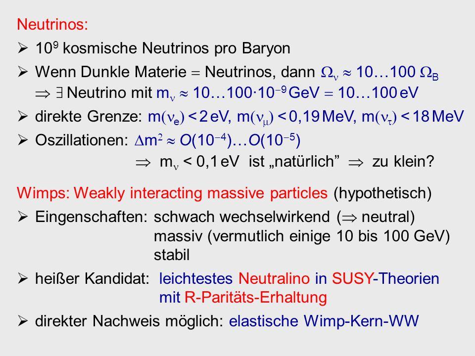 Neutrinos: 109 kosmische Neutrinos pro Baryon. Wenn Dunkle Materie  Neutrinos, dann Wn  10…100 WB.
