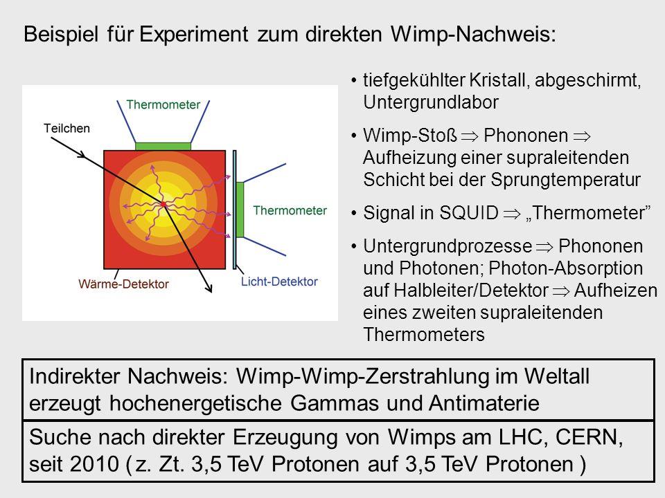 Beispiel für Experiment zum direkten Wimp-Nachweis: