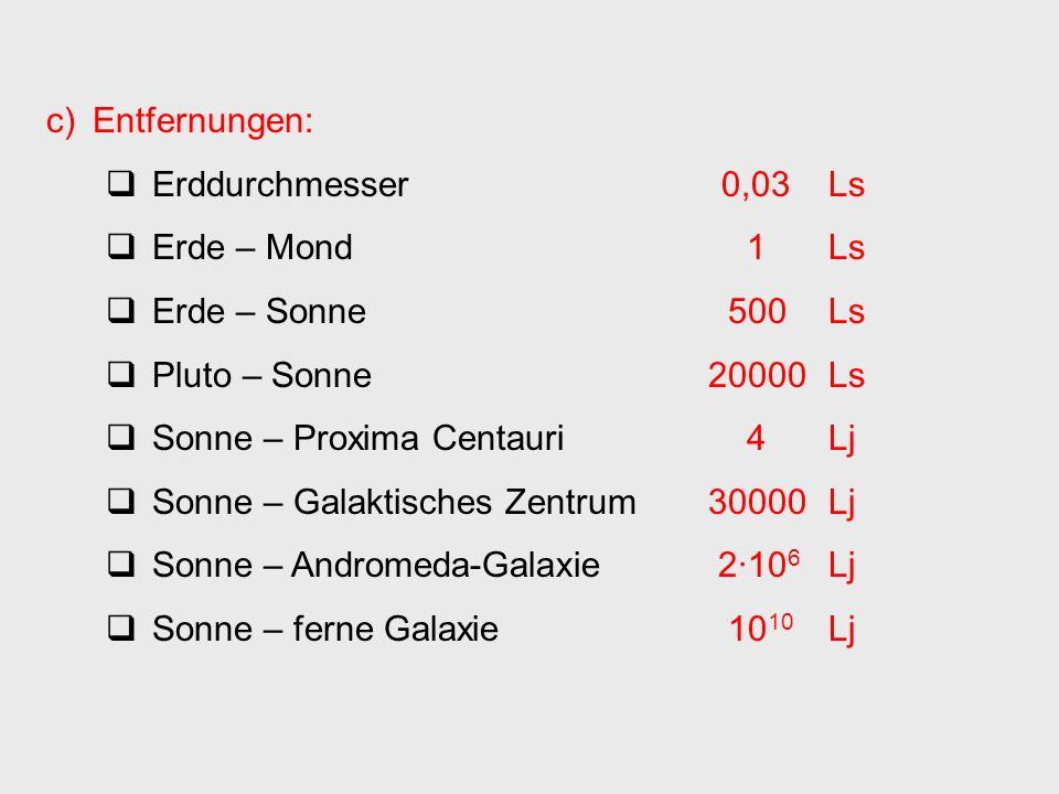 Entfernungen: Erddurchmesser 0,03 Ls. Erde – Mond 1 Ls. Erde – Sonne 500 Ls. Pluto – Sonne 20000 Ls.