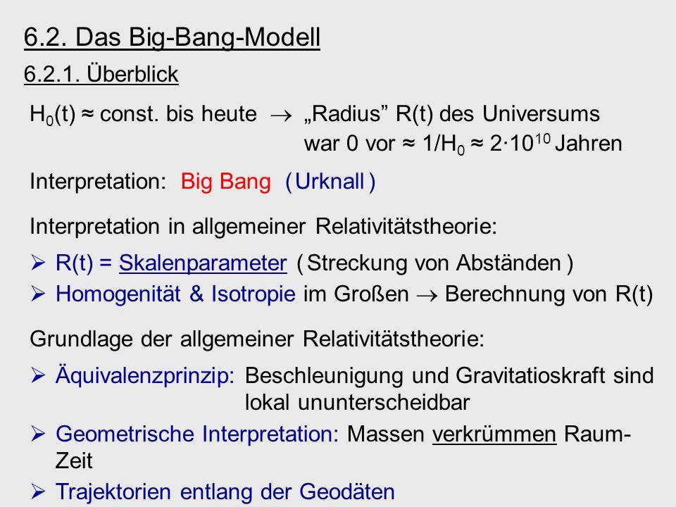 6.2. Das Big-Bang-Modell 6.2.1. Überblick