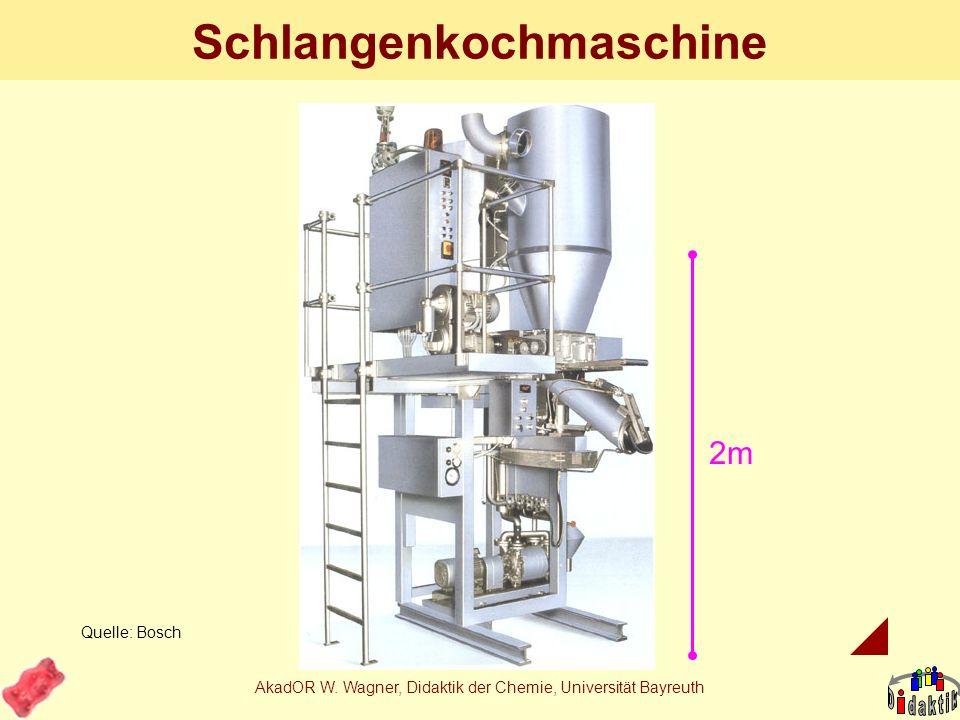 Schlangenkochmaschine