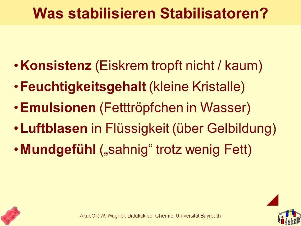 Was stabilisieren Stabilisatoren