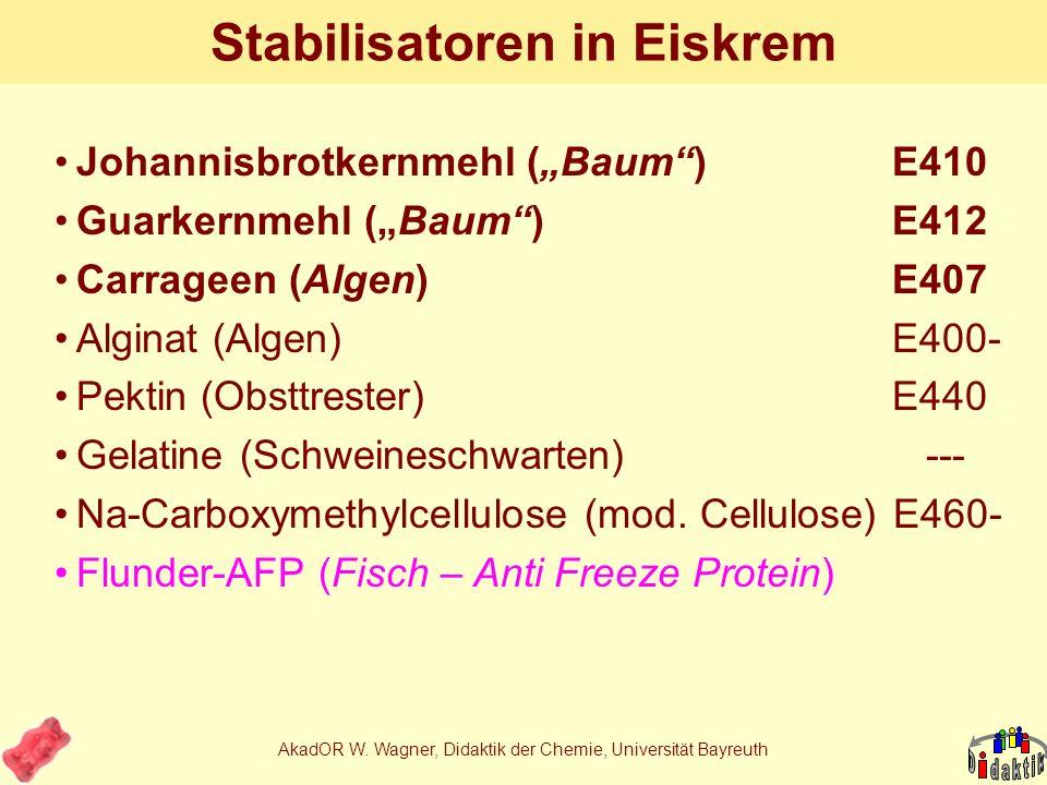 Stabilisatoren in Eiskrem