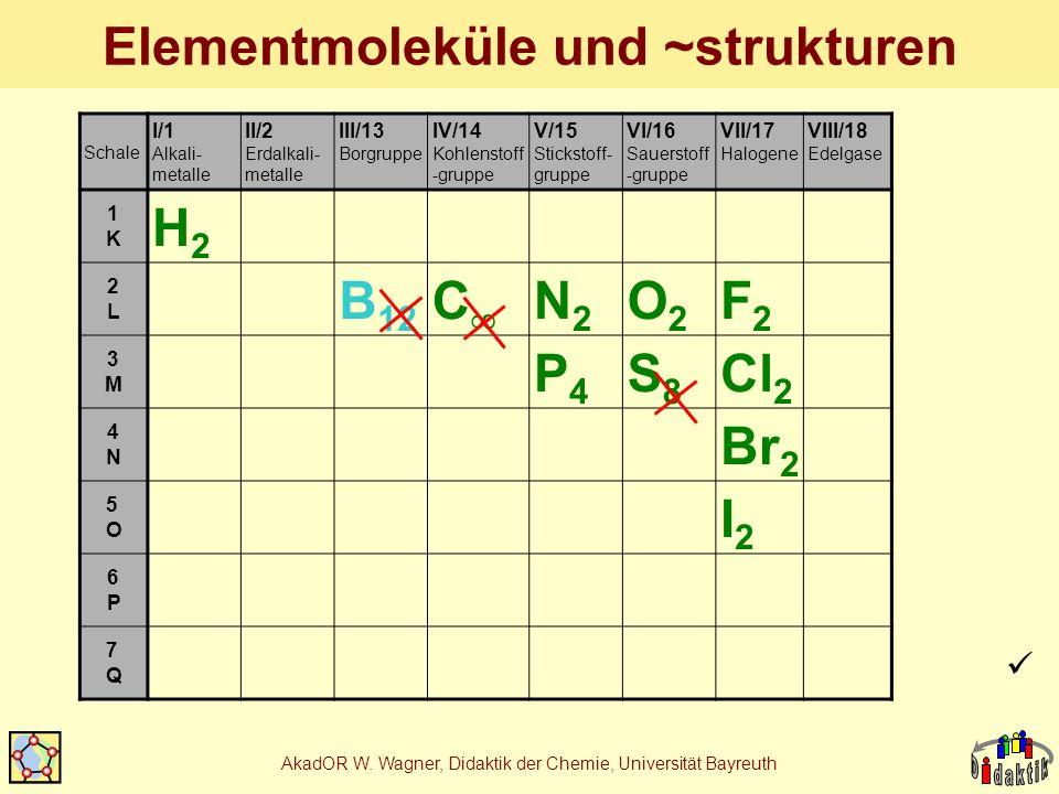 Elementmoleküle und ~strukturen