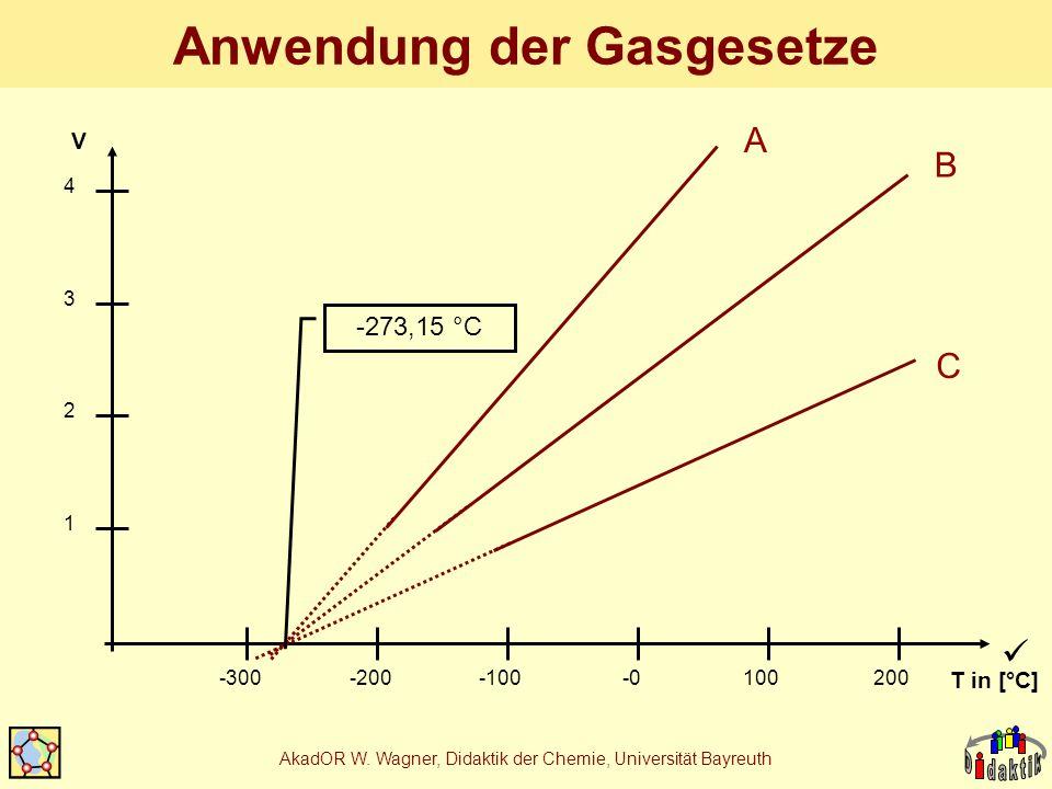 Anwendung der Gasgesetze