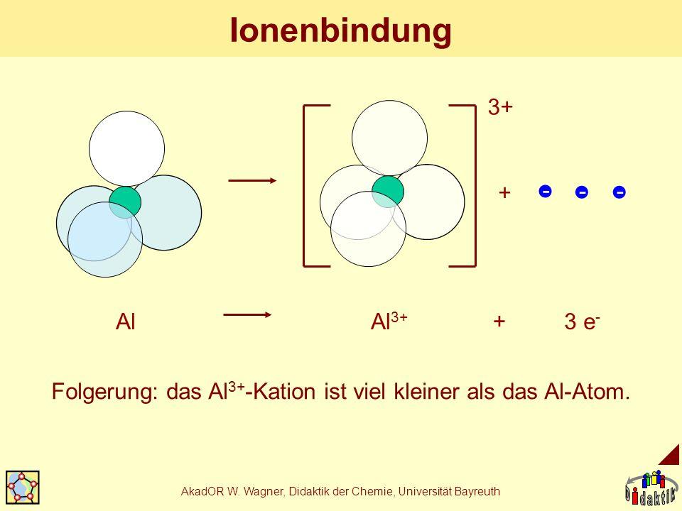 Ionenbindung 3+ + - Al Al3+ + 3 e-