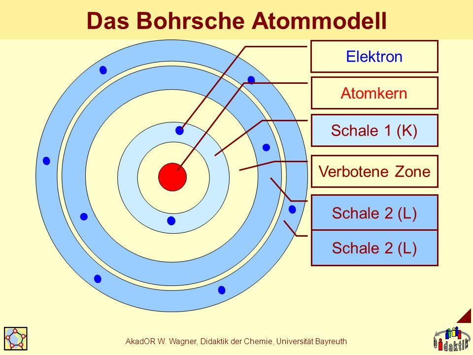 Das Bohrsche Atommodell
