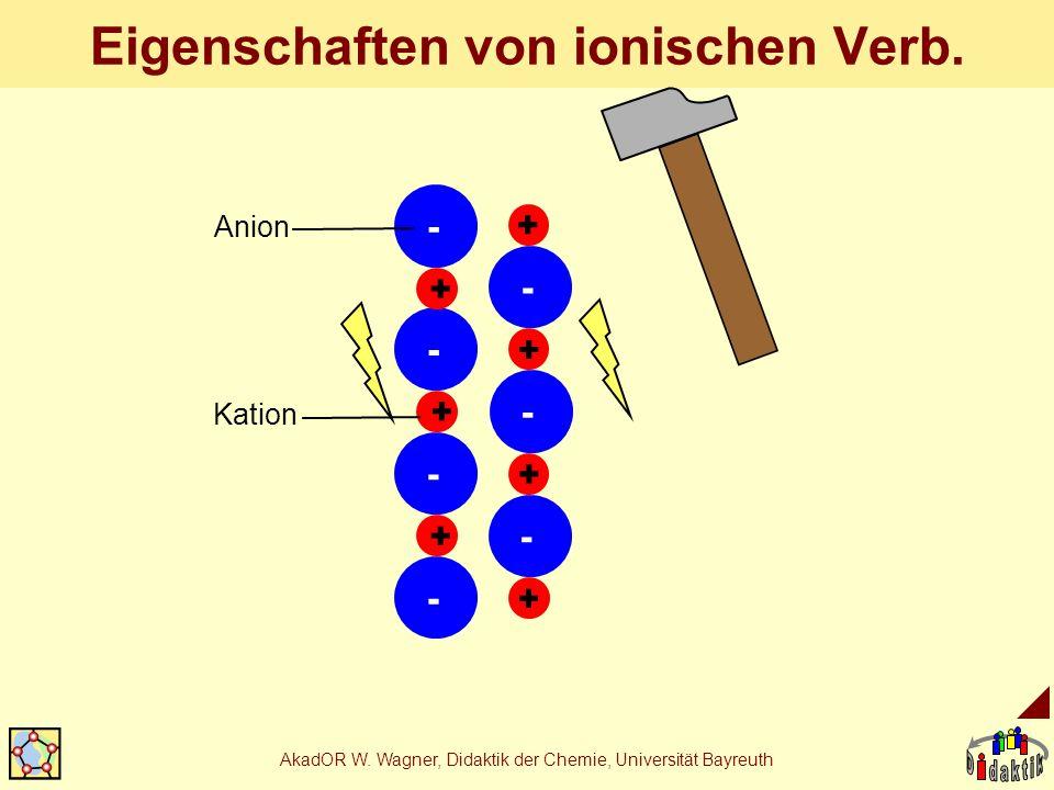Eigenschaften von ionischen Verb.