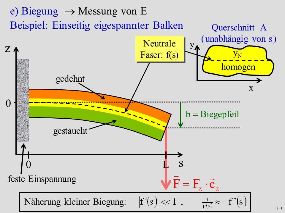z s e) Biegung  Messung von E Beispiel: Einseitig eigespannter Balken