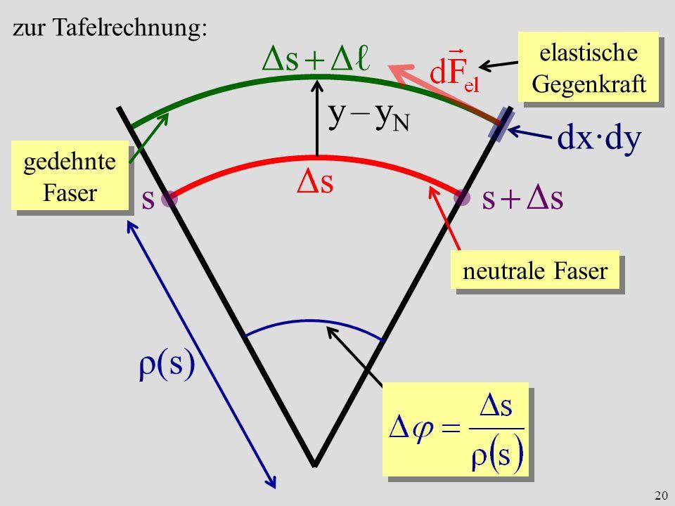 elastische Gegenkraft