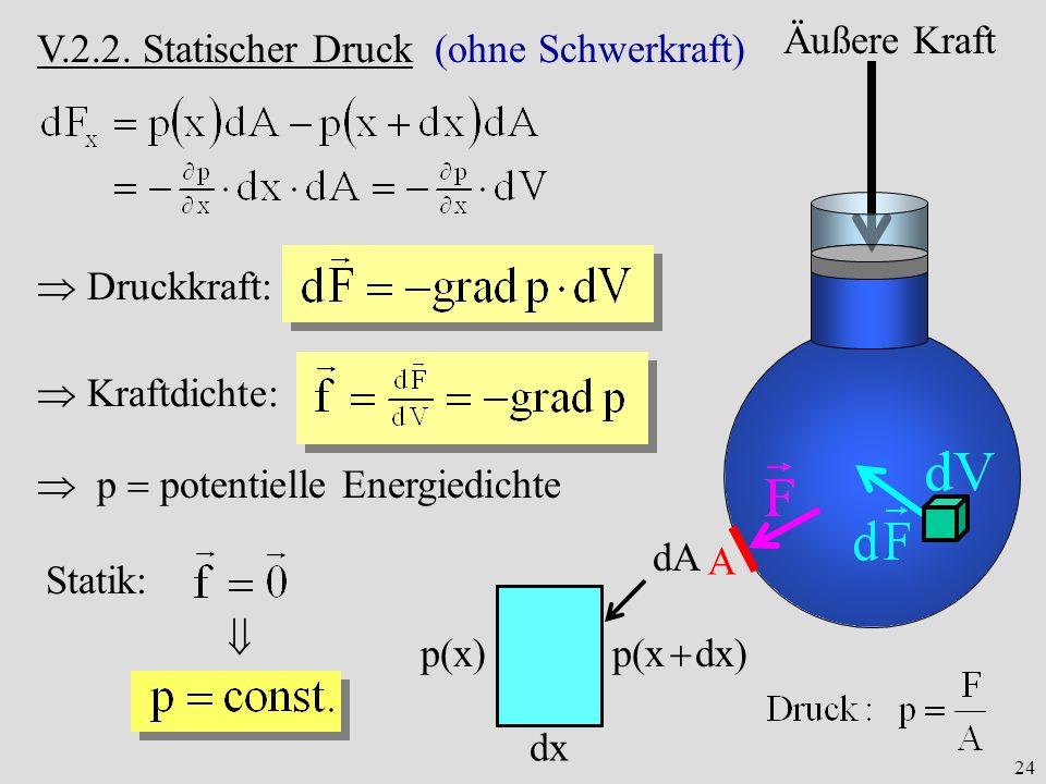 V.2.2. Statischer Druck (ohne Schwerkraft)