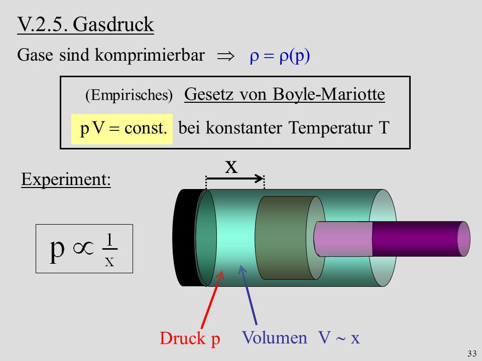 x V.2.5. Gasdruck Gase sind komprimierbar    p