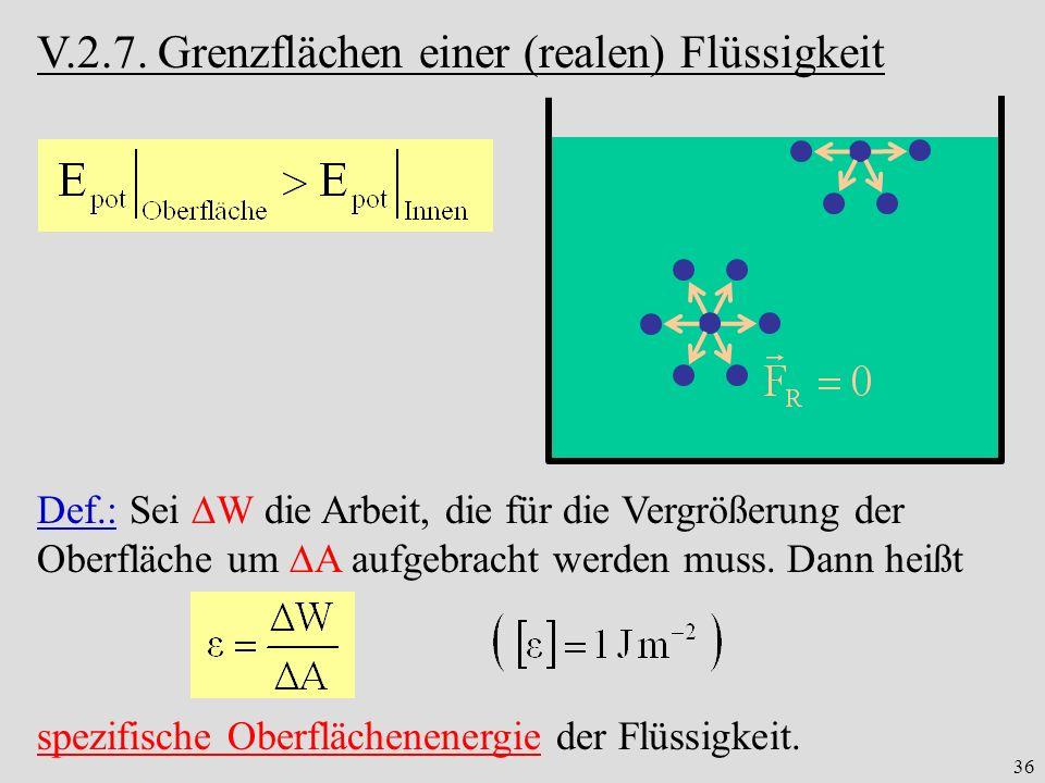 V.2.7. Grenzflächen einer (realen) Flüssigkeit
