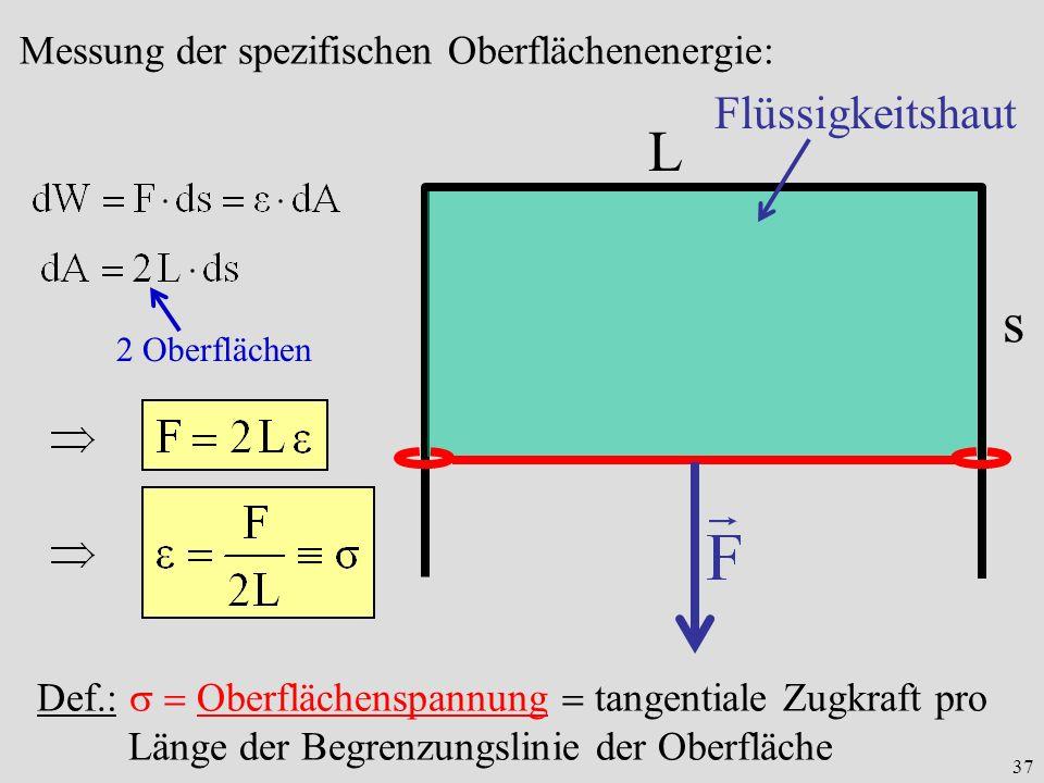 L s Flüssigkeitshaut Messung der spezifischen Oberflächenenergie: