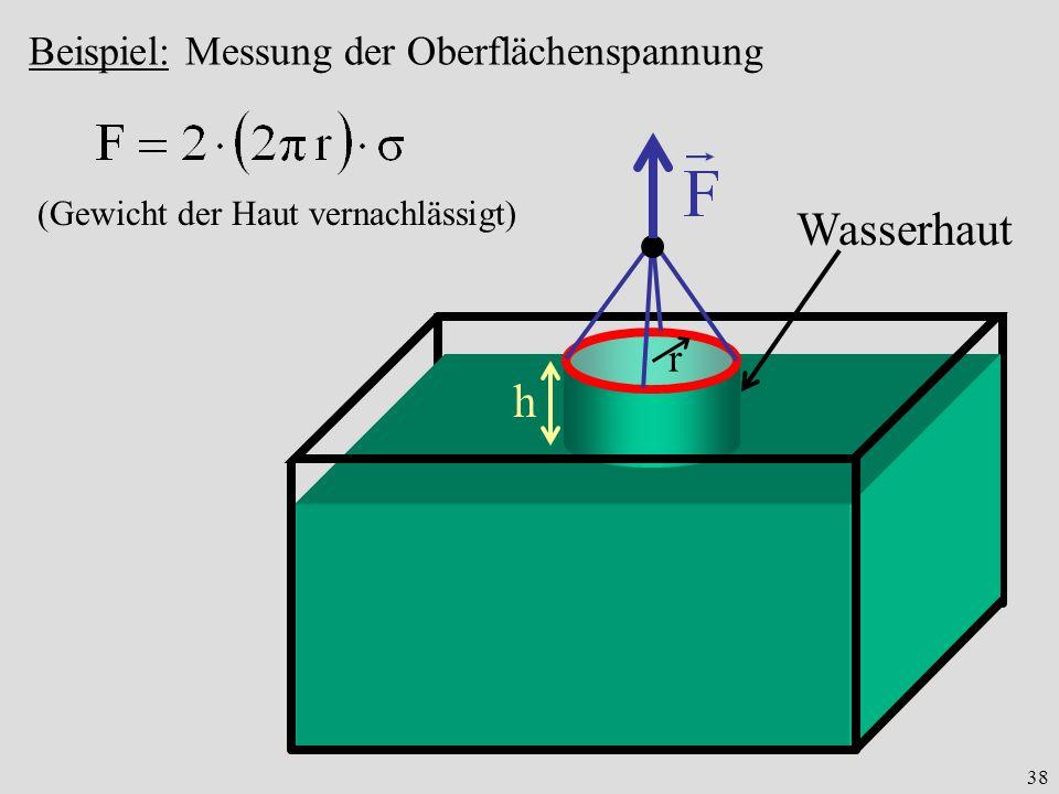 Wasserhaut h Beispiel: Messung der Oberflächenspannung r