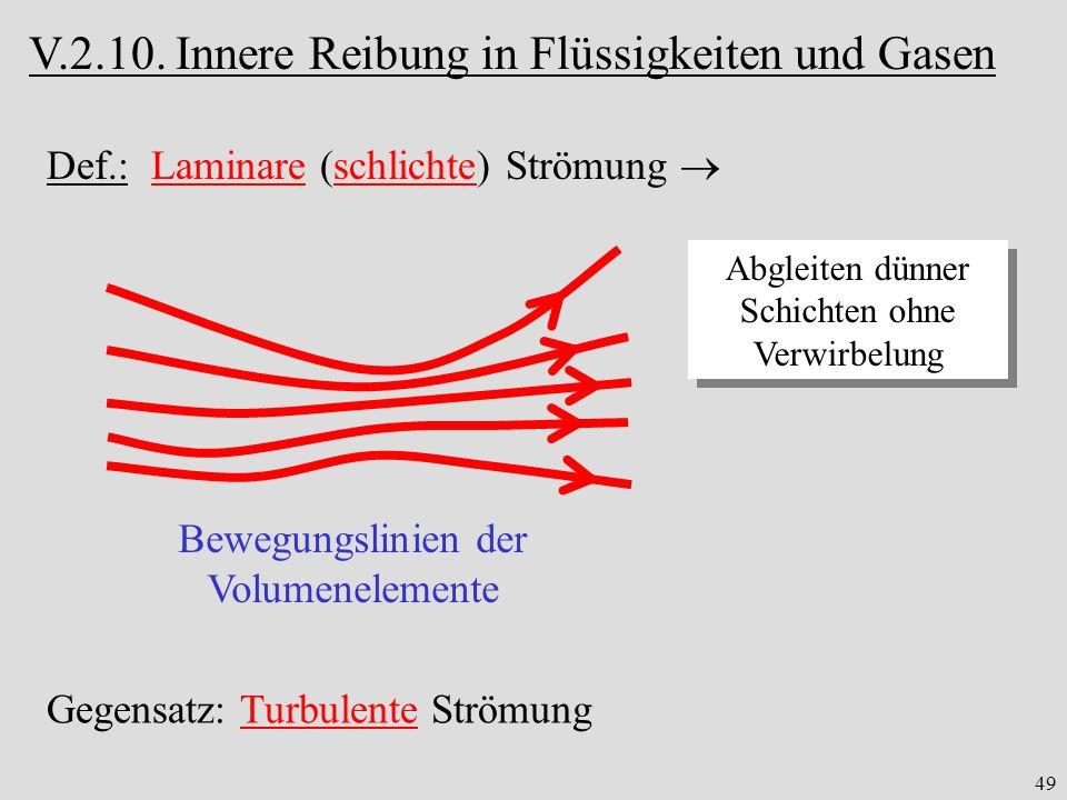 V.2.10. Innere Reibung in Flüssigkeiten und Gasen