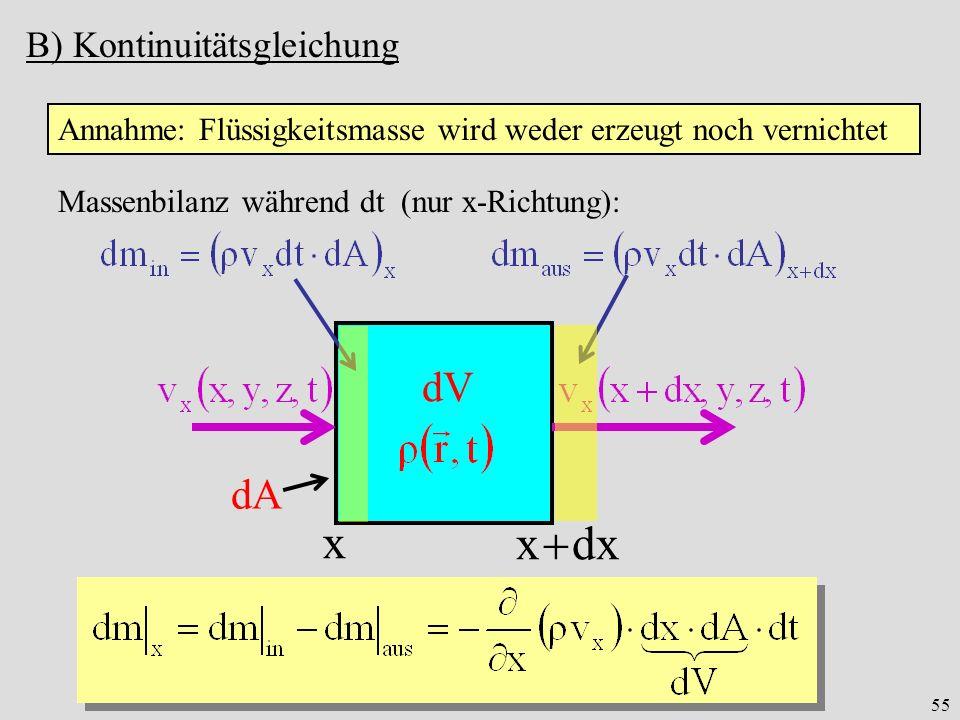 x x  dx dV dA B) Kontinuitätsgleichung
