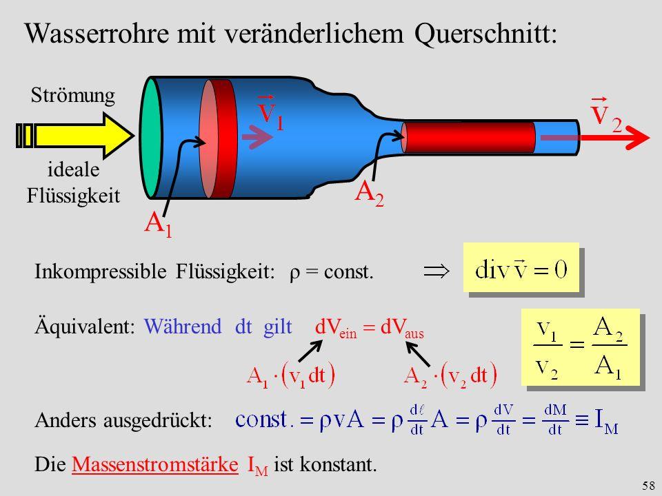Wasserrohre mit veränderlichem Querschnitt: