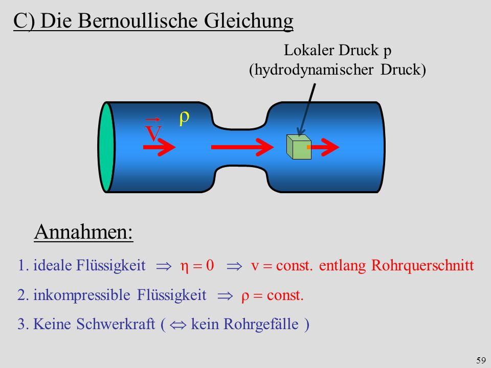 (hydrodynamischer Druck)