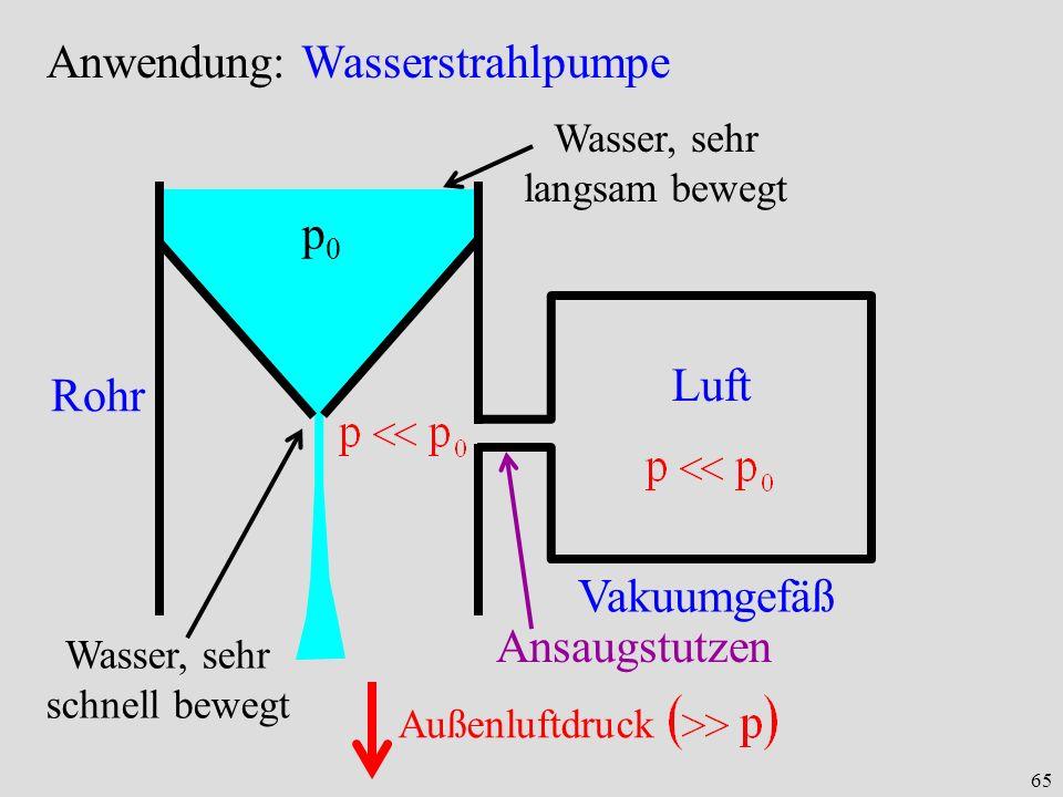 Anwendung: Wasserstrahlpumpe