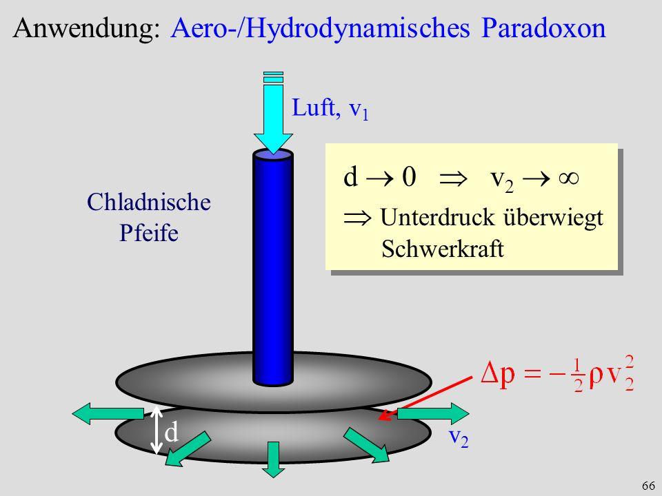 Anwendung: Aero-/Hydrodynamisches Paradoxon