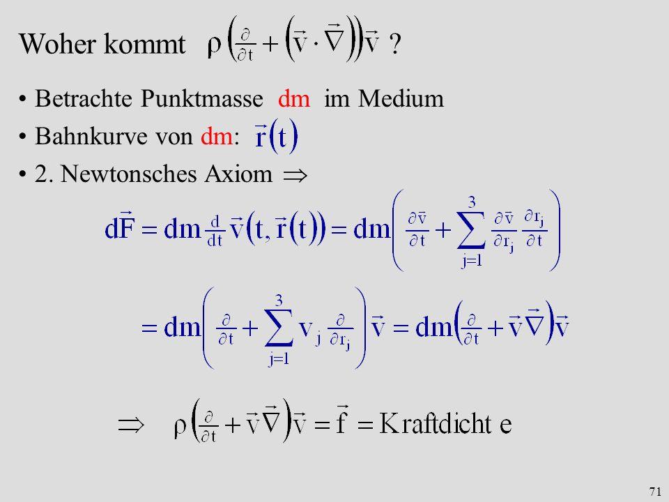 Woher kommt Betrachte Punktmasse dm im Medium Bahnkurve von dm: