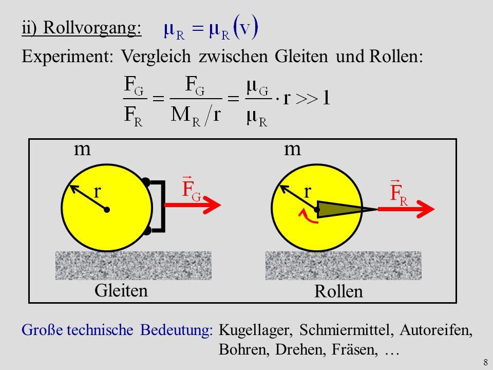 ii) Rollvorgang: Experiment: Vergleich zwischen Gleiten und Rollen: m. r. Gleiten. Rollen.