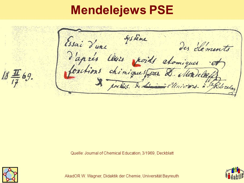 Mendelejews PSE Quelle: Journal of Chemical Education, 3/1969, Deckblatt.