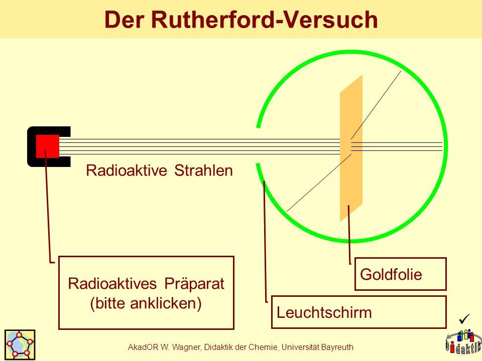 Der Rutherford-Versuch