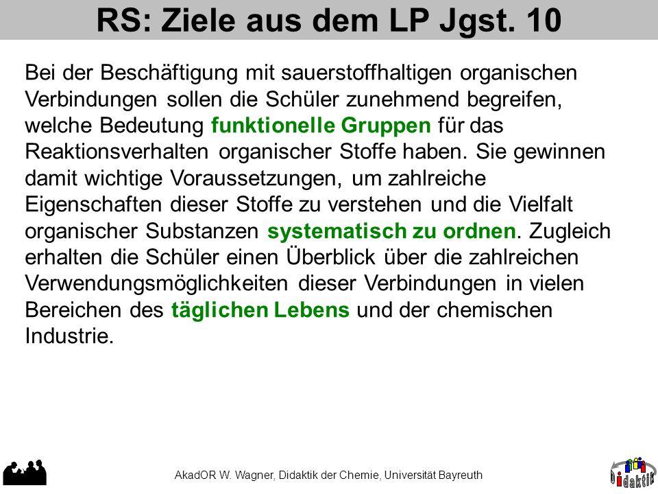 RS: Ziele aus dem LP Jgst. 10