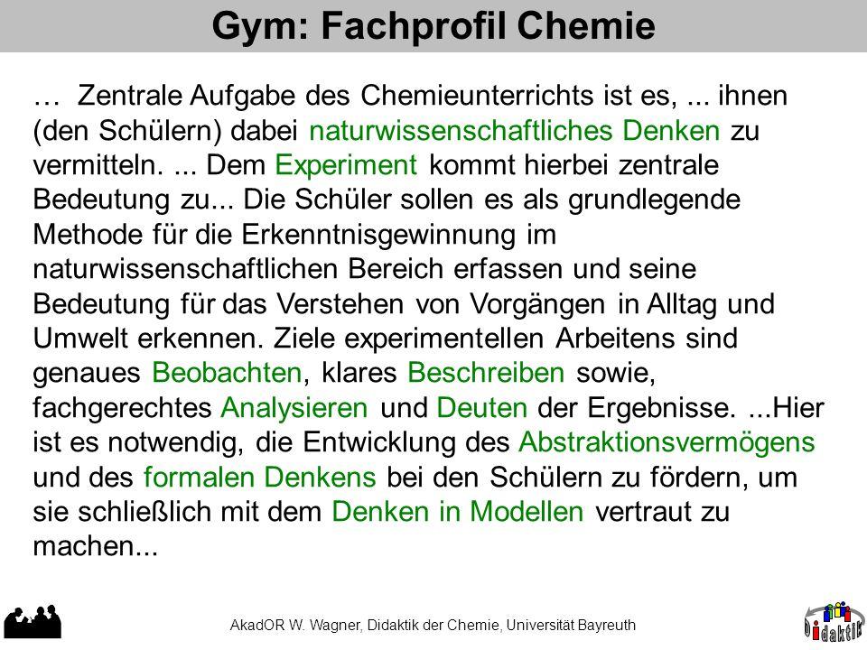 Gym: Fachprofil Chemie