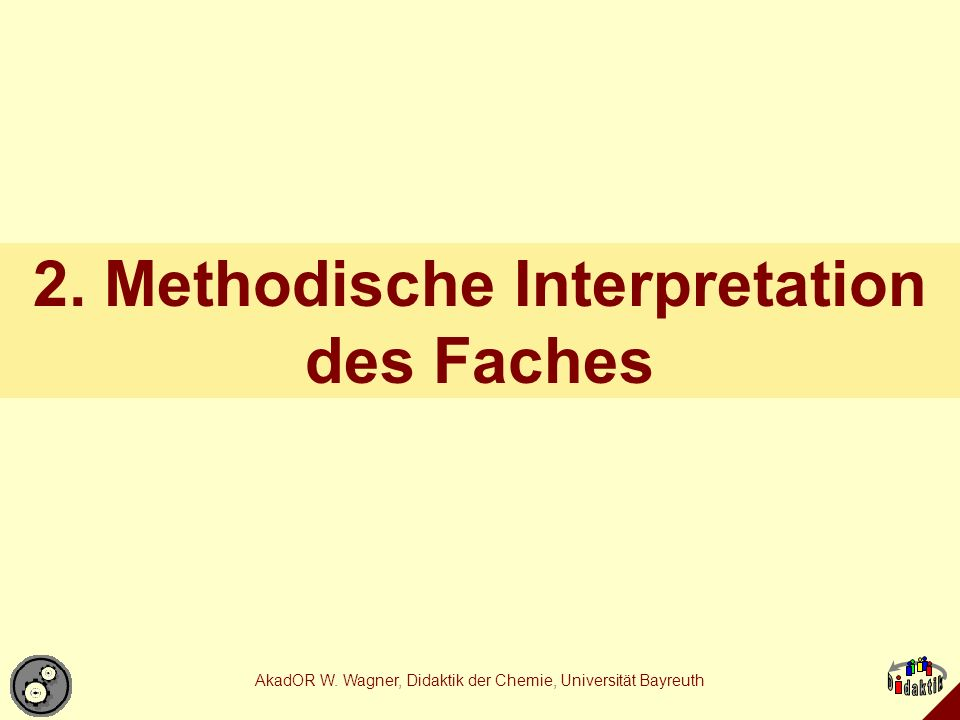 2. Methodische Interpretation des Faches