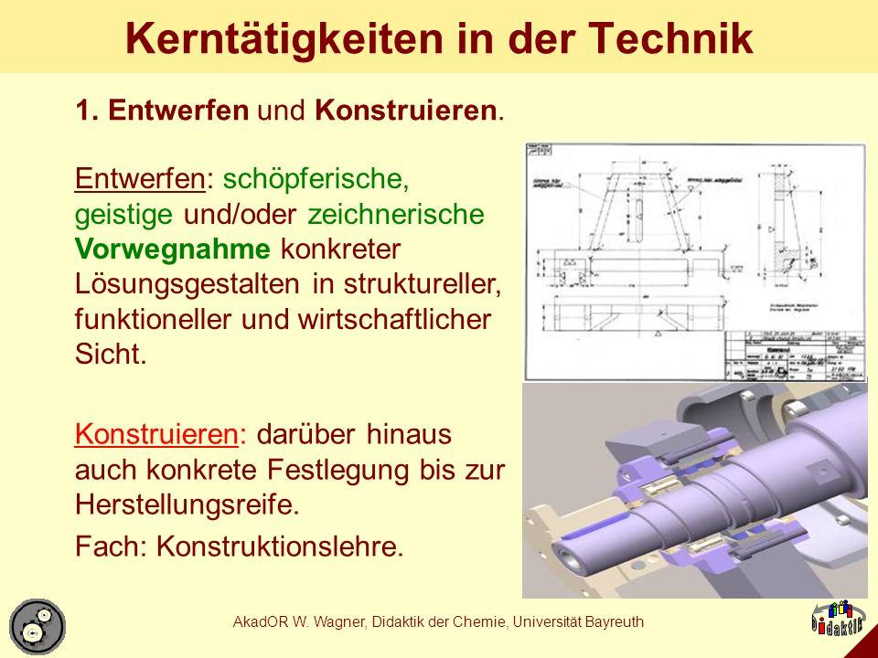 Kerntätigkeiten in der Technik