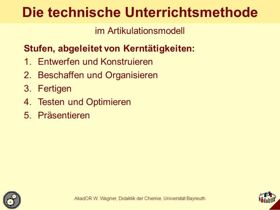 Die technische Unterrichtsmethode
