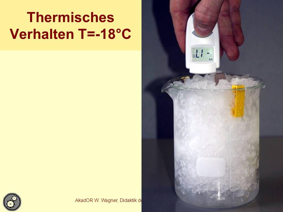 Thermisches Verhalten T=-18°C