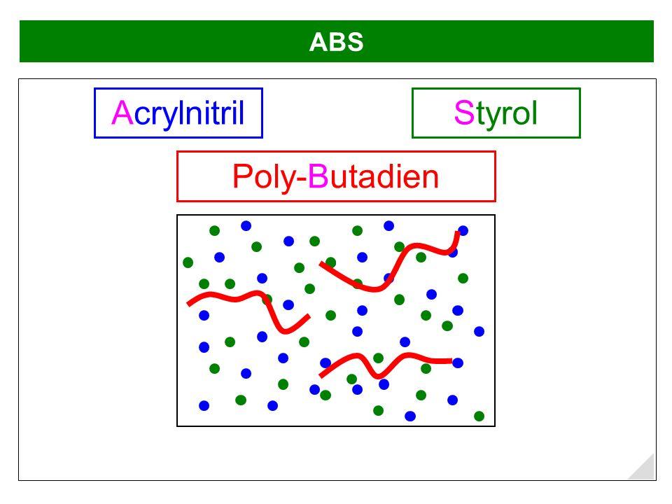 ABS Acrylnitril Styrol Poly-Butadien