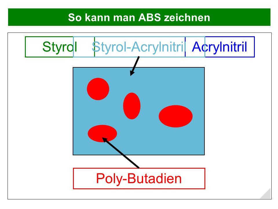So kann man ABS zeichnen