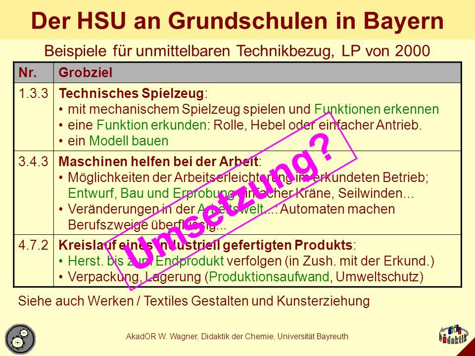 Der HSU an Grundschulen in Bayern