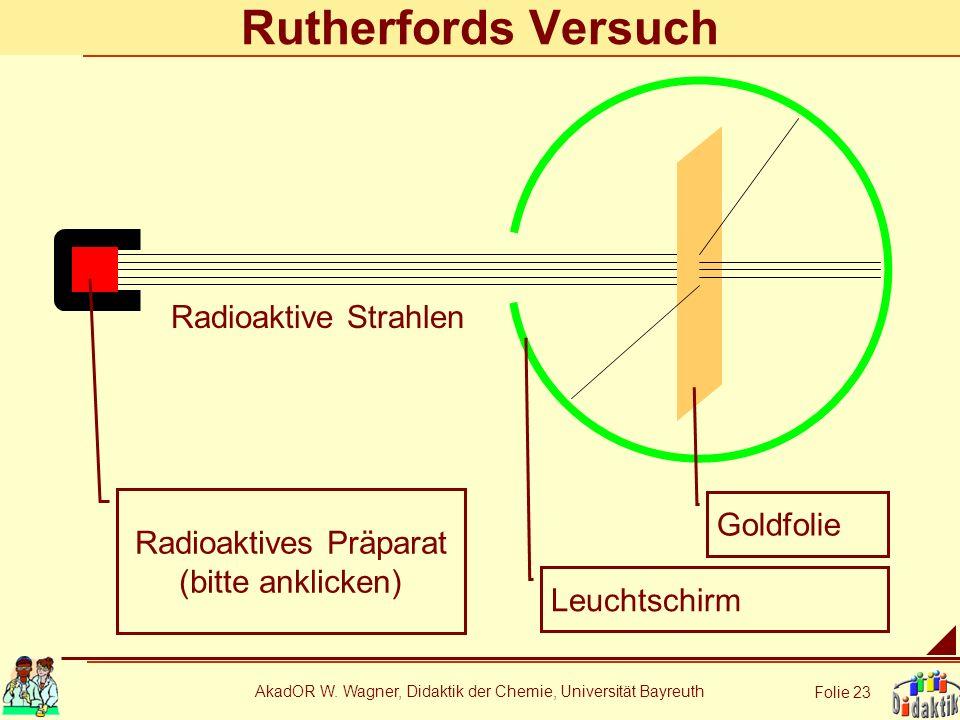 Rutherfords Versuch Radioaktive Strahlen Goldfolie