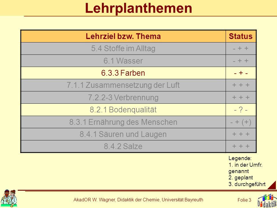 Lehrplanthemen Lehrziel bzw. Thema Status 5.4 Stoffe im Alltag - + +